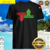 Buy The Dip Sell The Tip Stock Market Trader Shirt